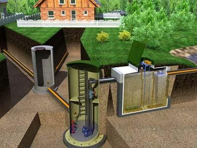 Канализационная насосная станция для дачи