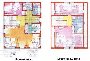Рубленые дома