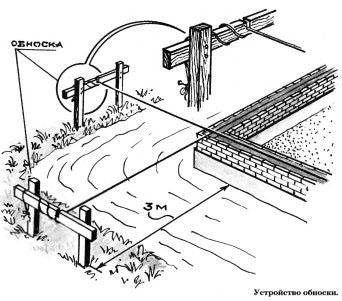 Строим брусчатый домик по законам гармонии