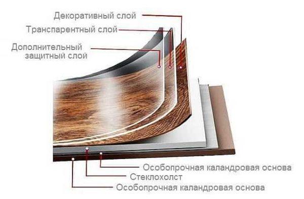 Напольное покрытие Tarkett Art Vinyl (Таркет Арт Винил) — реализация креативных решений